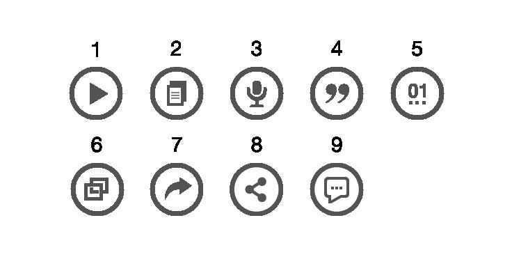 Diverses icônes d'action signalent une interactivité spécifique. Elles permettent d'accéder à différents types de contenus, renvoyer vers de liens externes…